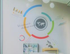 施工例自由なデザインでグラフィックフィルムを壁面に施工可能ですショップイメージやメニュー・会社のコンセプトなど使い方は無限大です